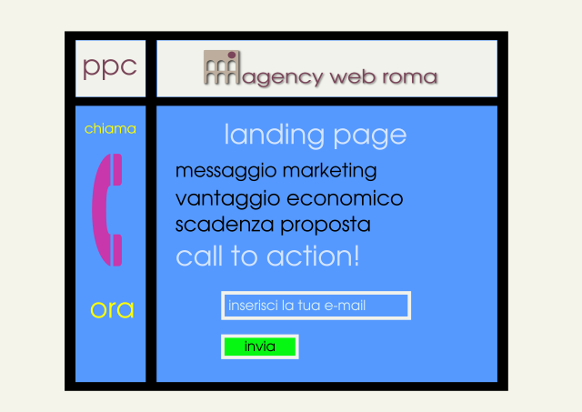 Landing page come strumento di web marketing