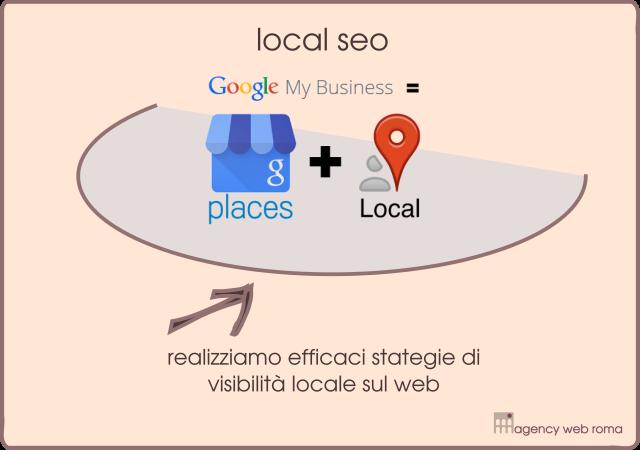Local seo e posizionamento su Google Maps