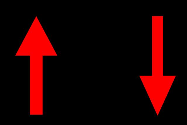 Abolizione del rank come variabile seo